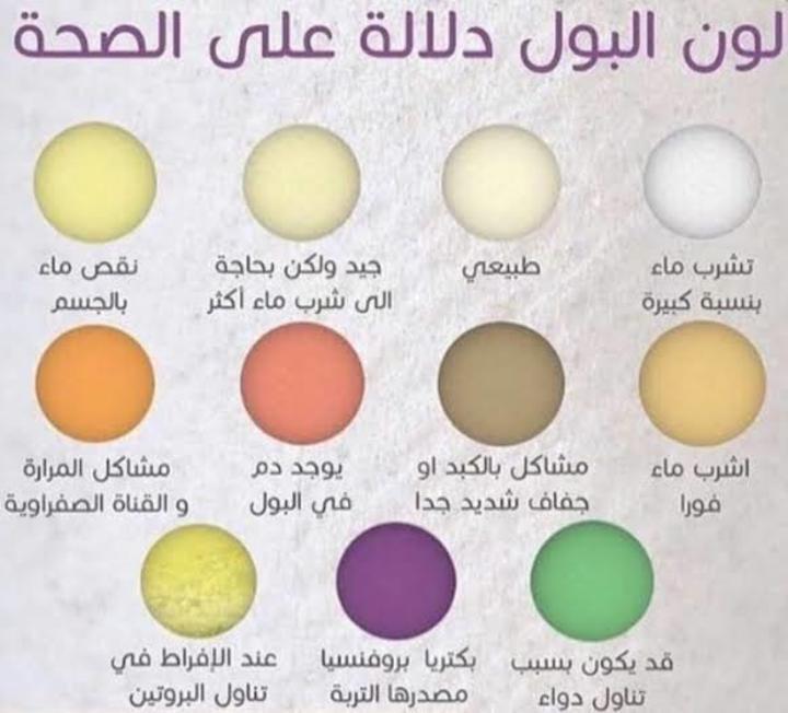 لكل لون دلالة ما.. إلى ماذا يشير لون البول؟