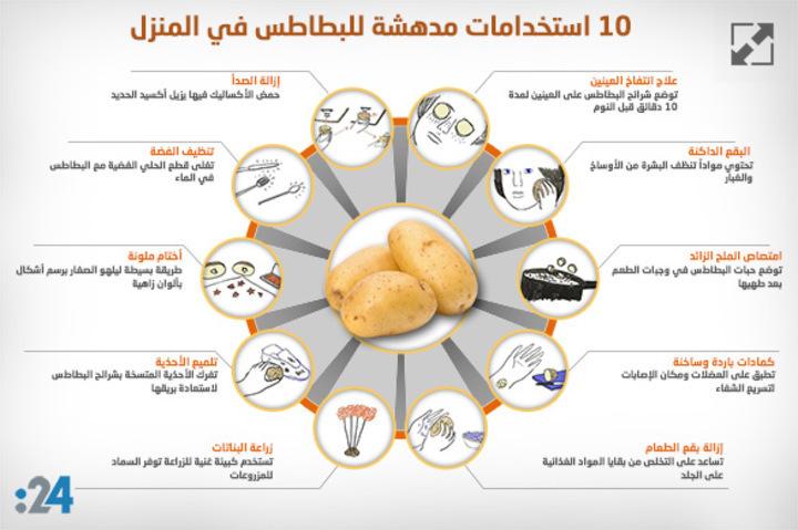 إنفوغراف: استخدامات مدهشة للبطاطس في المنزل