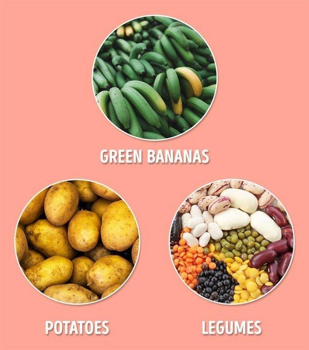أعراض عسر الهضم.. أطعمة سيئة السمعة لكن مفيدة جدا للقولون والقلب