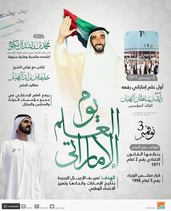 إنفوجرافيك: كل ما تريدون معرفته عن يوم العلم الإماراتي