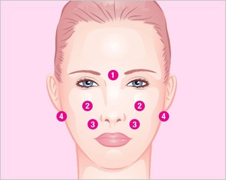4 نقاط في وجهكِ يمكنكِ الضغطِ عليها للحصول على بشرة متوهّجة ونضرة