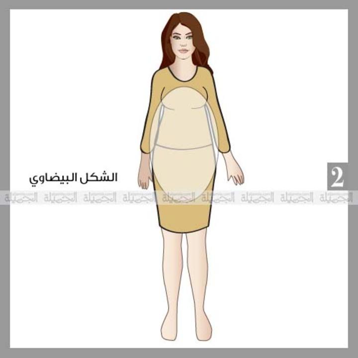 اختاري الصورة التي تشبه شكل جسمك لتعرفي أي امرأة أنتِ؟